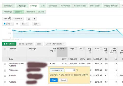 adwords-location-bid