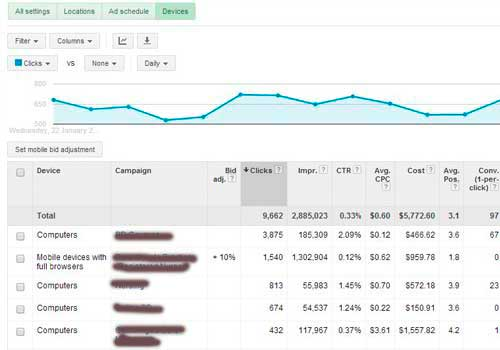 mobilebiddingadwords2